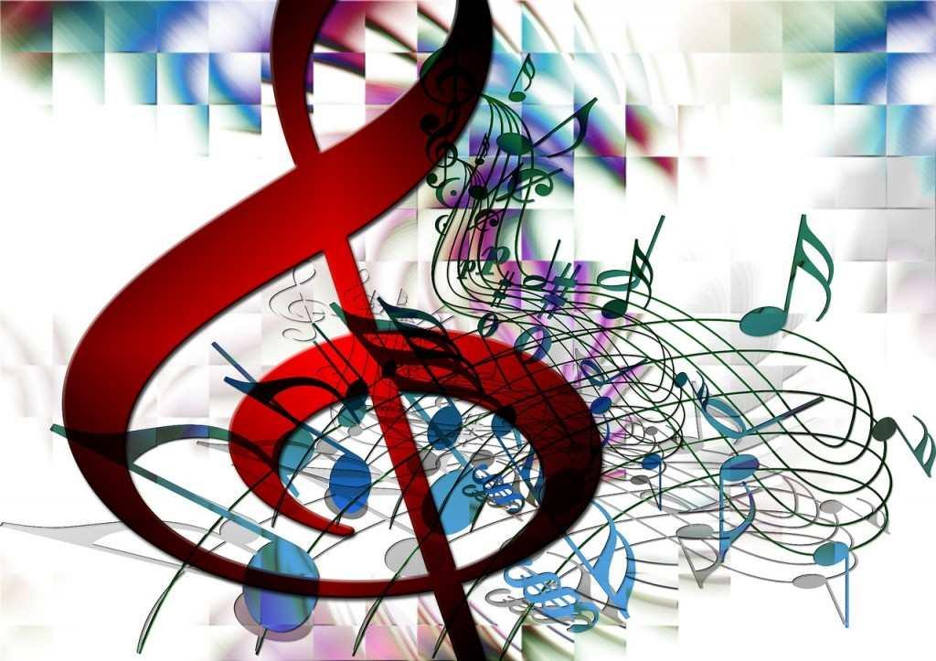 Ukulele Chords Progressions on www.basicukulele.com: music